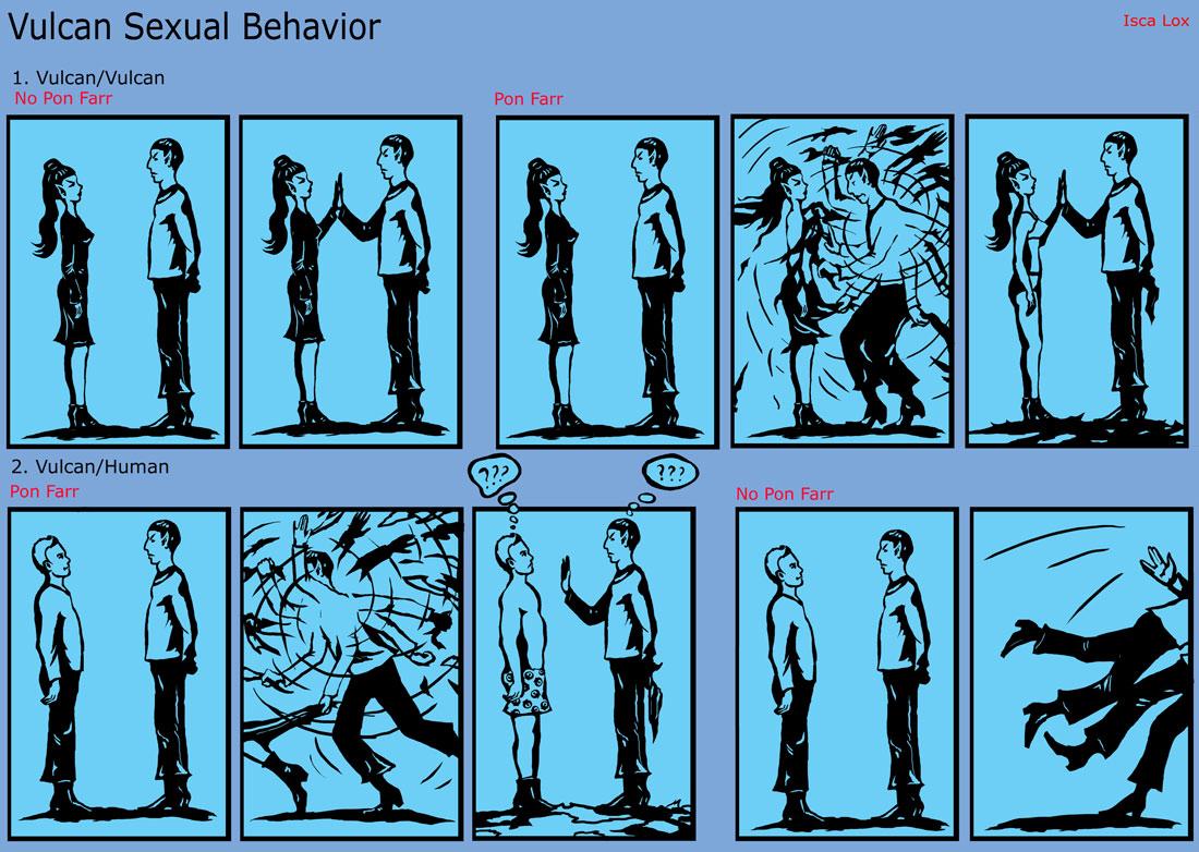 TOS: Vulcan Sexual Behavior