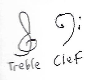 Treble clef and bass clef by dth1971