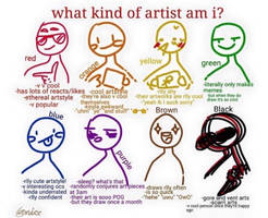 What kind of artist am I?