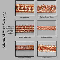 New Tutorial - Advanced Wire Weaving
