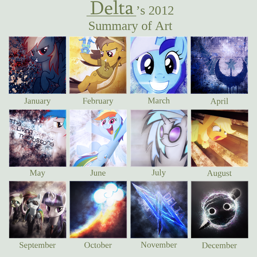 Art Summary 2012 by SandwichDelta