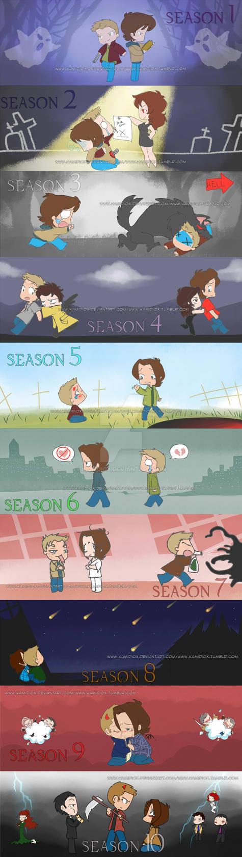 Supernatural 10 Seasons (BEWARE:SPOILERS) by KamiDiox