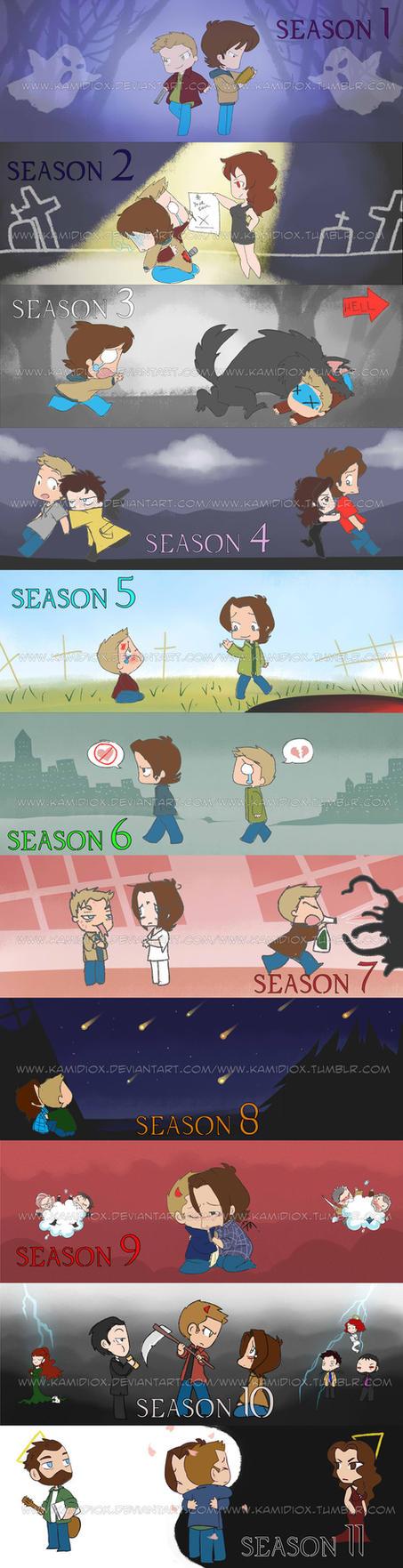 Supernatural 11 Seasons by KamiDiox