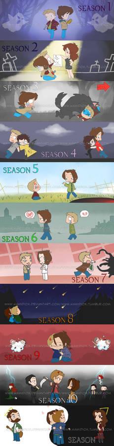 Supernatural 11 Seasons