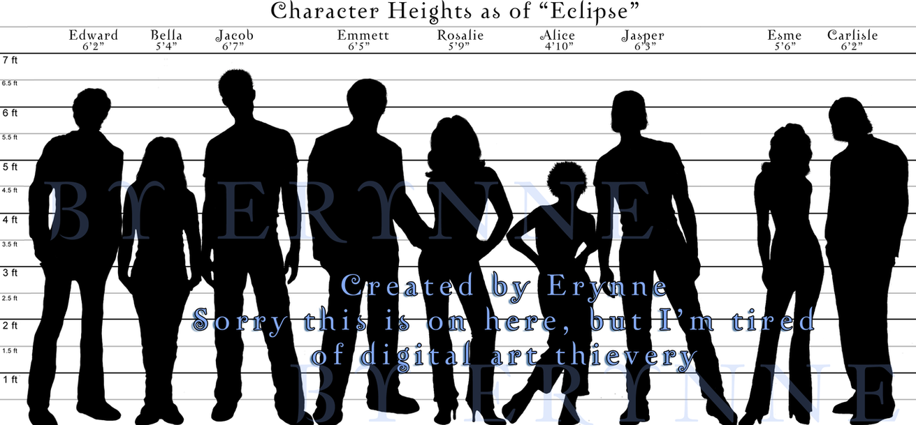 6 Foot Tall Anime Characters : Chart character heights by misserynne on deviantart
