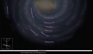 Galaxy :: Arora : Arm names