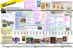 Timeline005.85