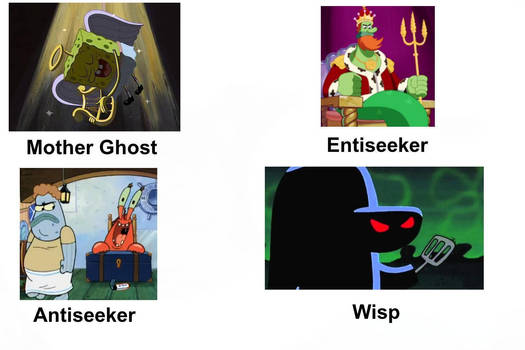Originator Characters Portrayed by Spongebob 2