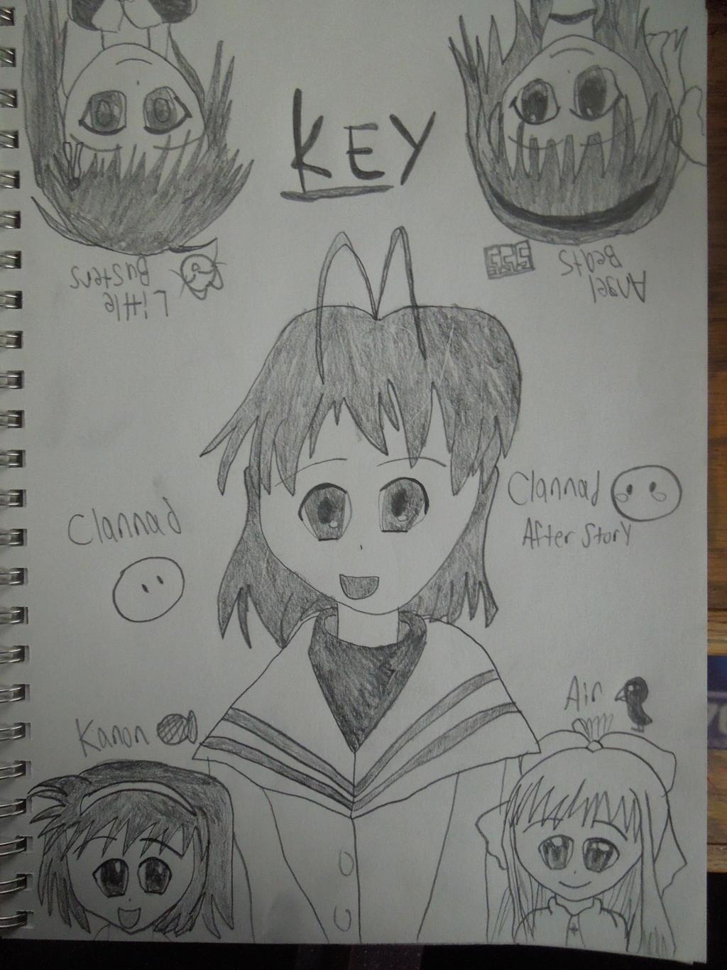 Key by MidniteAndBeyond