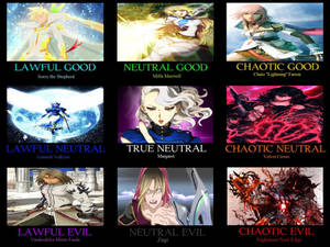 Video Game Alignment Chart Project A Remastered
