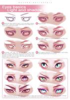 How To Draw Eyes by wysoka