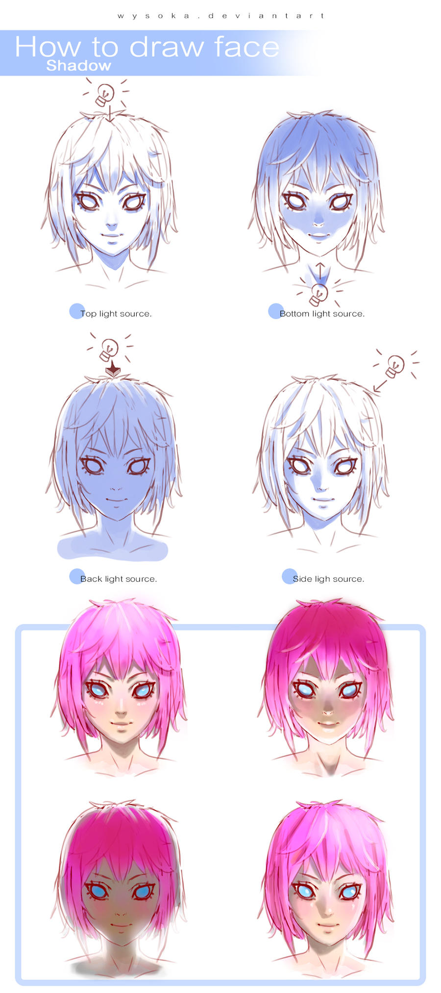 How To Draw Face - Shadow