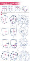 How To Draw Face - Different Angles