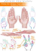 How to Draw Hands - basics by wysoka