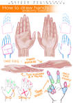 How to Draw Hands - basics