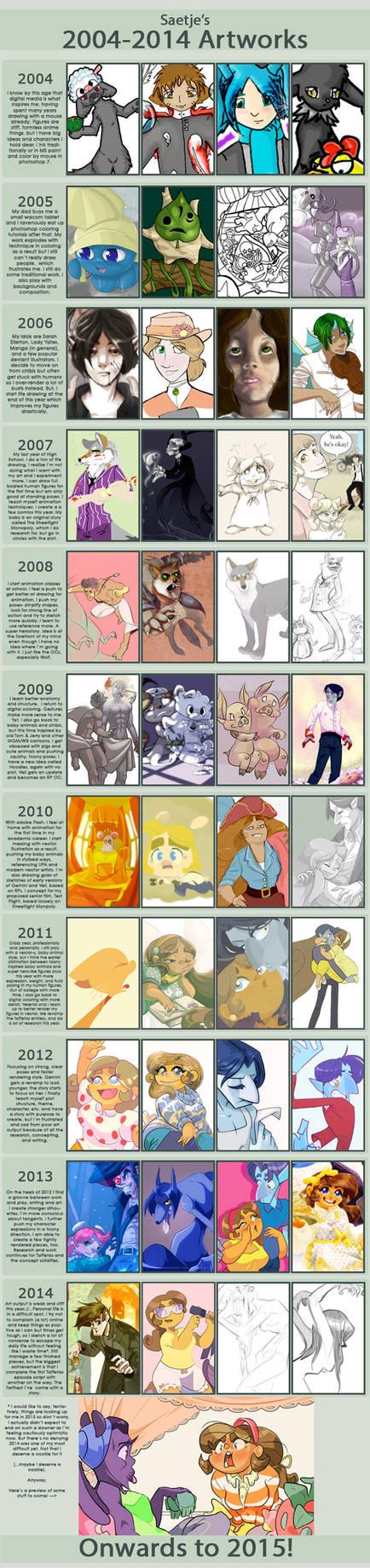 10 year art + story improvement meme (EDIT- 2004)