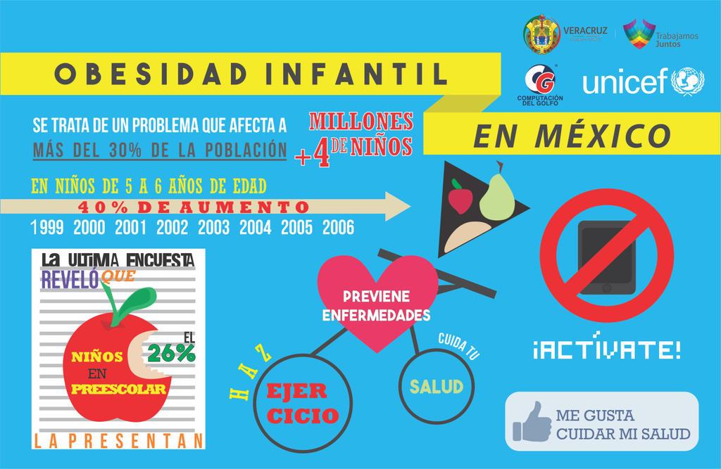 Obesidad Infantil en Mexico by isartdesign