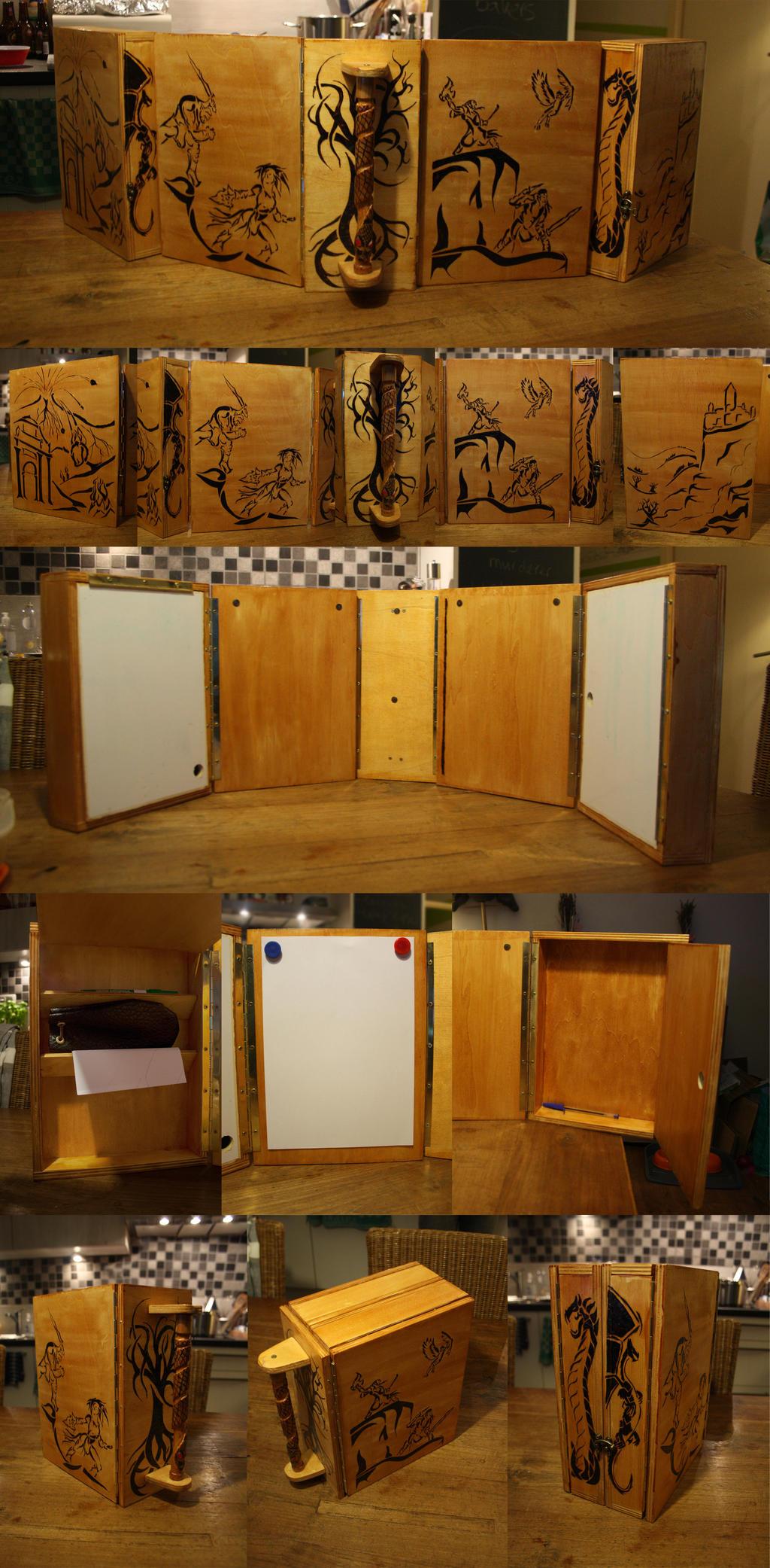 Dungeon Master Room Design