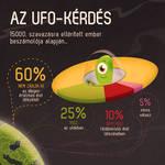 Extraterrestrials's existence