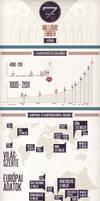 7 billion people infographics 1