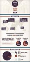 7 billion people infographics 2 by floydworx