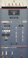 Titanic's tragedy - 100th anniversary infographics