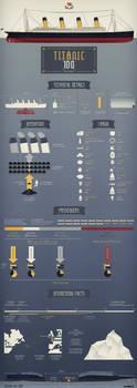 Titanic's tragedy - 100th anniversary infographics