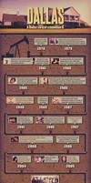 Dallas infographics #2