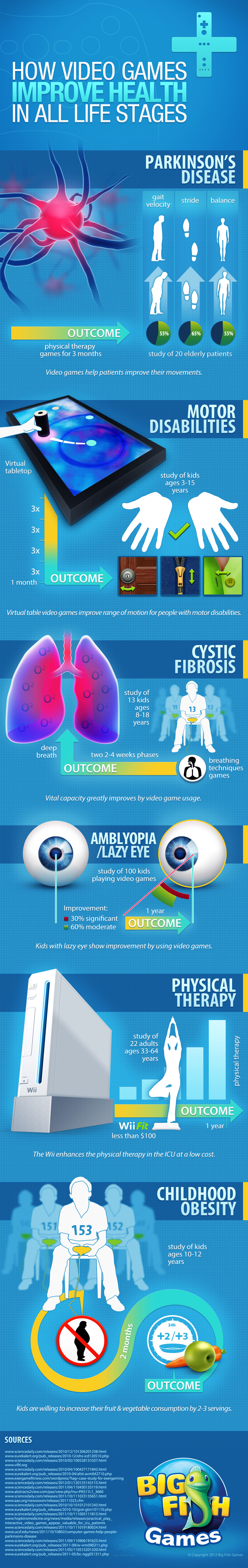 Video games and health - infographics by floydworx