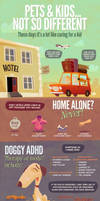 Pets and kids... not so different - infographics