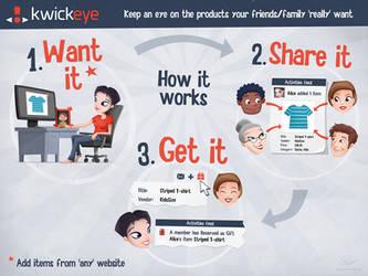 Presentation slide for a new startup