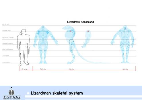 Lizardman skeletal system