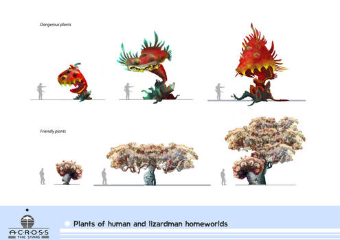 plants of ACS 01