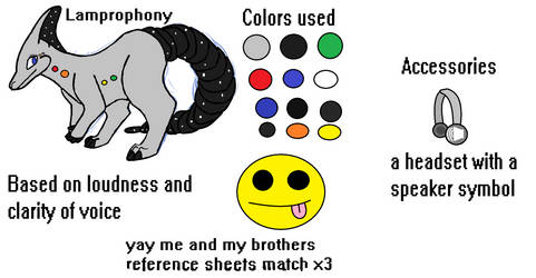Lamprophony Reference Sheet