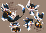 Ralo Sketch Sheet (Com)