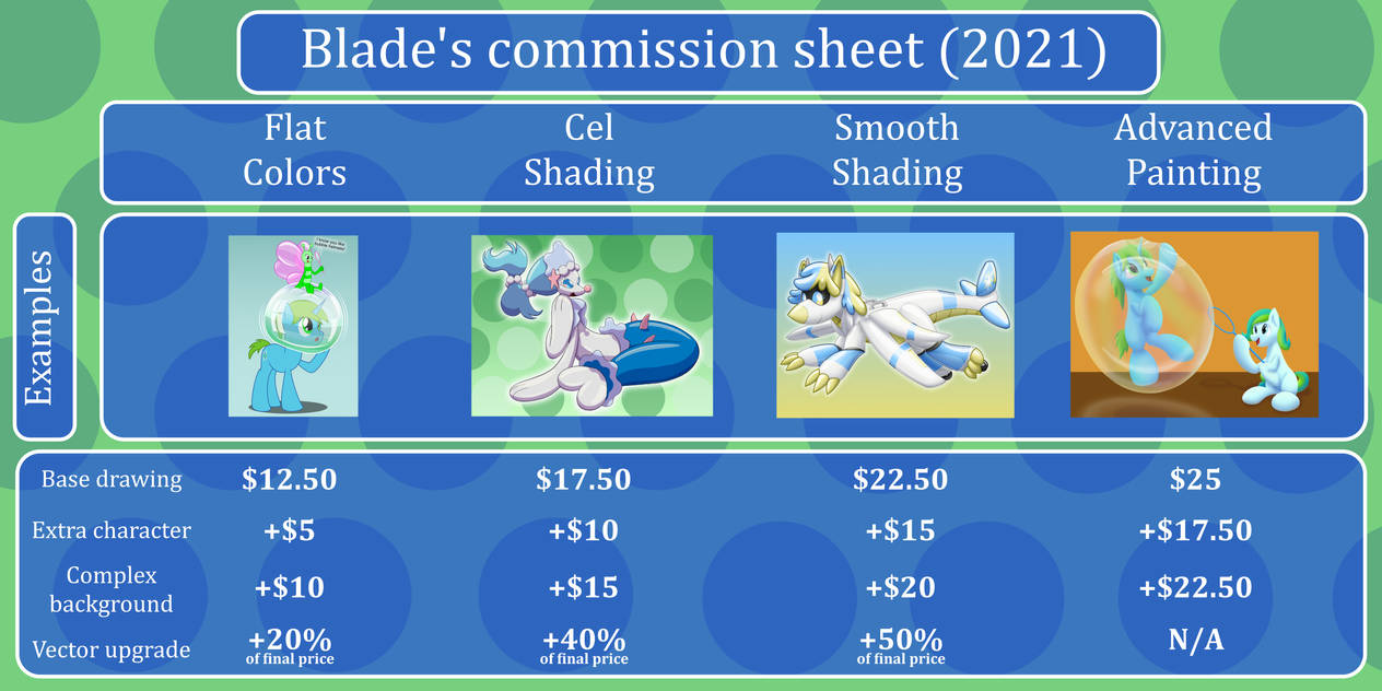 Blade's commission sheet 2021