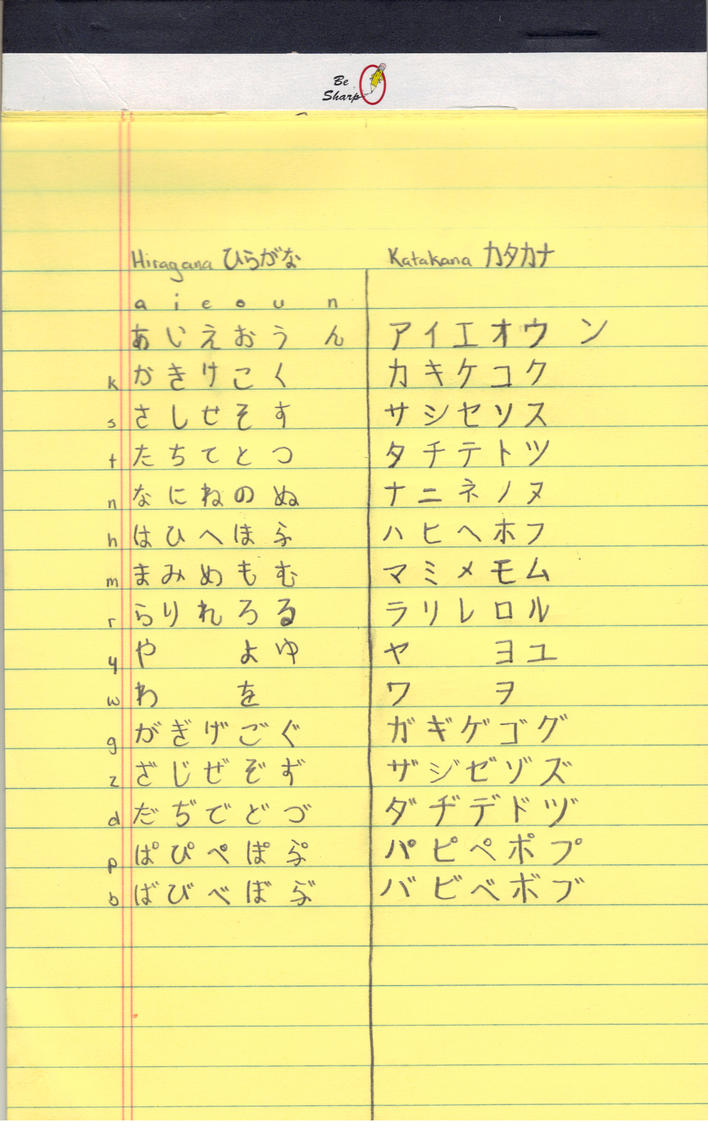 Japanese writing paper?