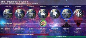 Teraverse Multiverse