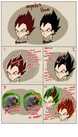 Vegeta's Hair (tutorial thing)