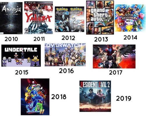 Best Video Games of the 2010s