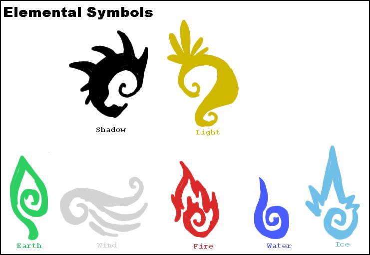 Elemental Symbols By Luckyferret06