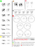 Basic guidlines for EYES