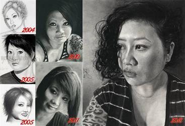 Self Portrait Timeline by desdainart