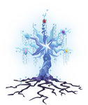 Tree of Harmony