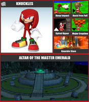 SSBR Moveset - Knuckles by TheDnDking