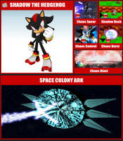 SSBR Moveset - Shadow the Hedgehog by TheDnDking