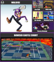 SSBR Moveset - Waluigi by TheDnDking