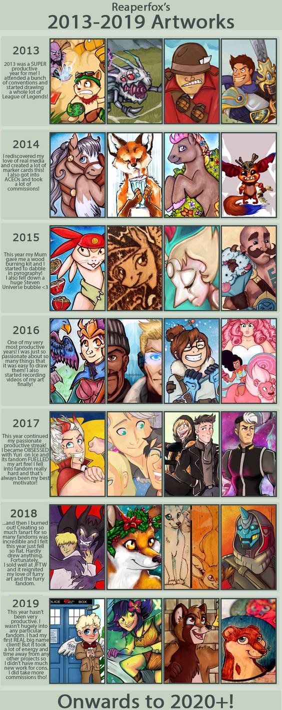 2013 and Beyond! Improvement Meme!