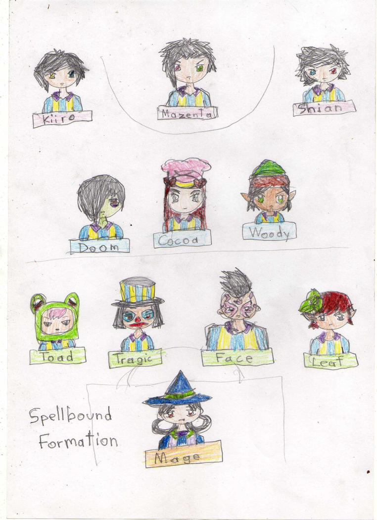 IN11 OC: Spellbound Formation by Gintokichan