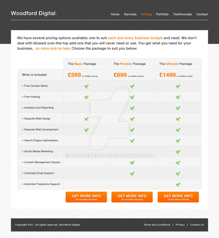 Pricing Grid: Woodford Digital Pricing Grid By Robfenech On DeviantArt